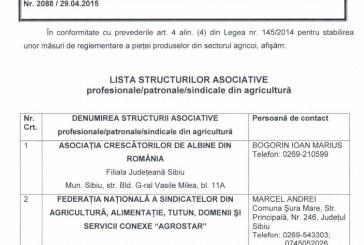 Lista structurilor asociative din agricultura